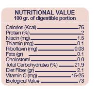 tabla-nutricional-ingles